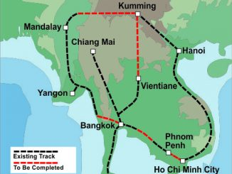 Pan Asia Railway Network -